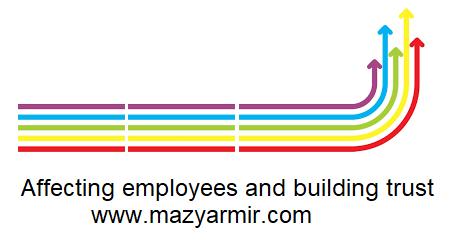 ایجادانگیزش در کارکنان و اعتمادسازی در سازمان
